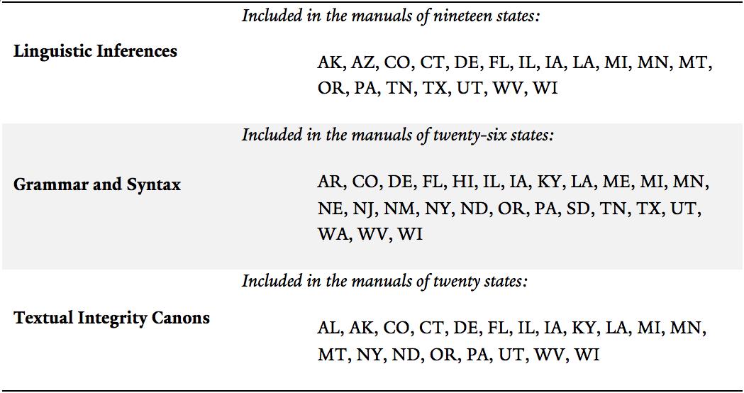 Yale Law Journal State Legislative Drafting Manuals And Statutory
