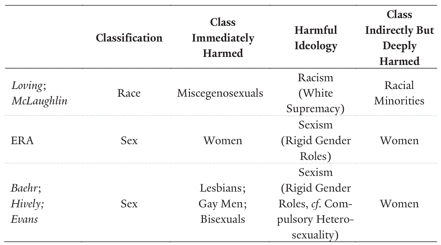 Sexual orientation discrimination definition sociology